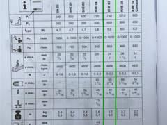 9153 Bohrhammer Metabo KHE24