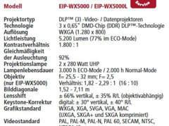 24345 Beamer Eiki WX5000/L - 5'200 Ansi